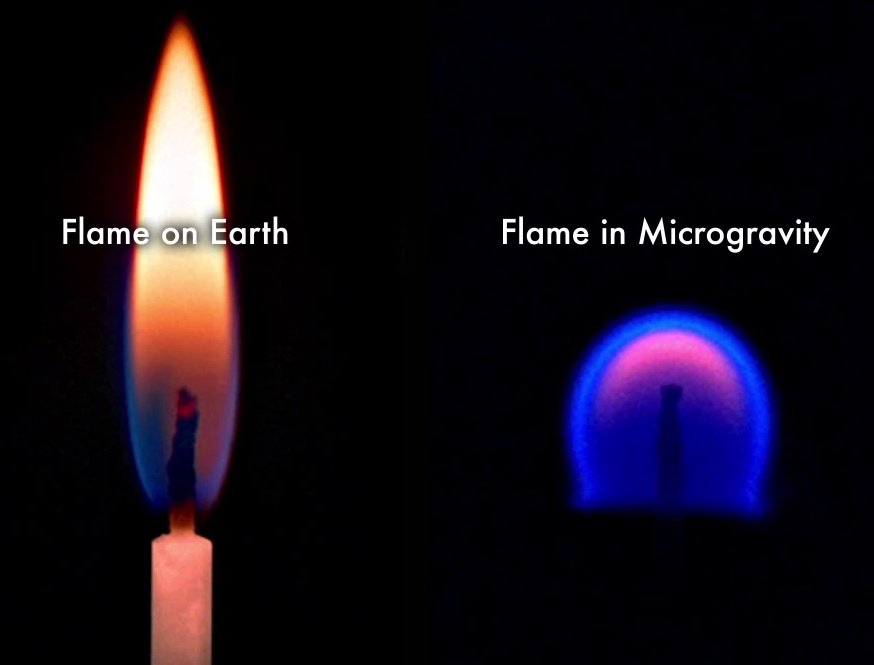 NASA fire in space