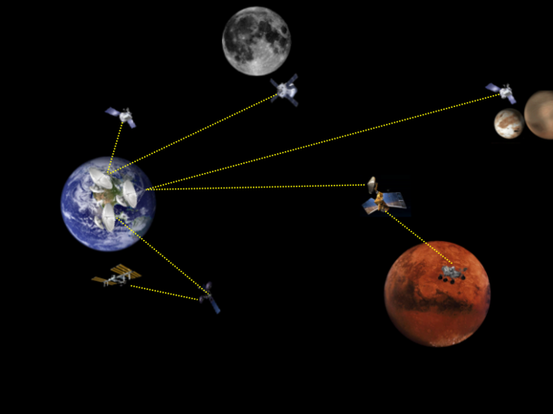 New NASA Network Will Bring Internet To The Entire Solar System_Image 0