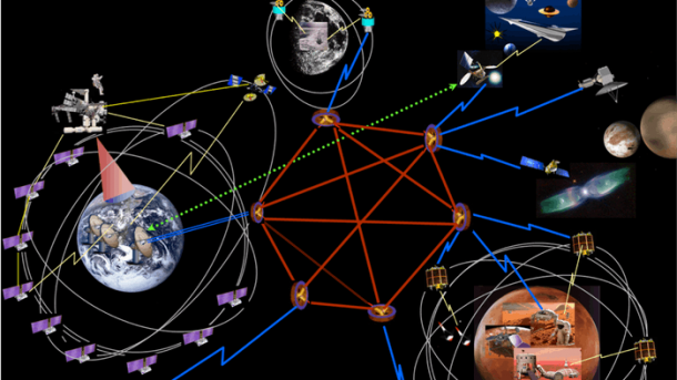 New NASA Network Will Bring Internet To The Entire Solar System_Image 3