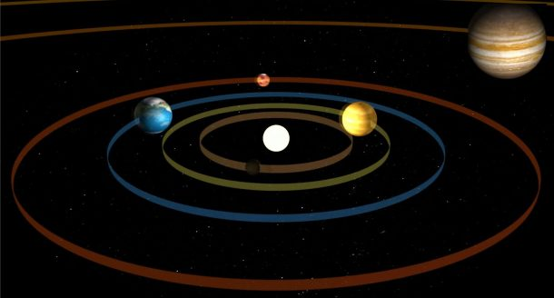 This Video Explains Why The Solar System Is Almost Entirely Flat1