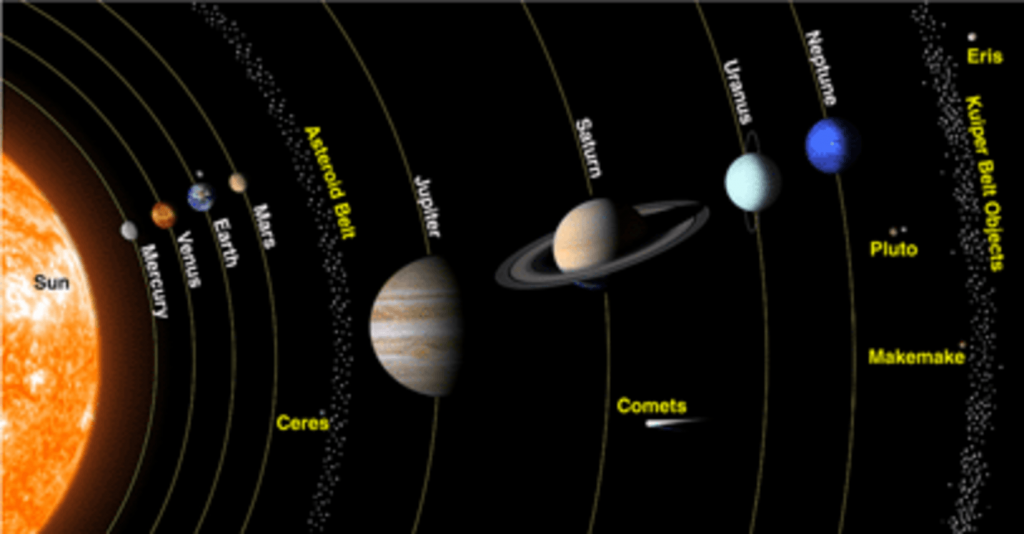 This Video Explains Why The Solar System Is Almost Entirely Flat_Image 0