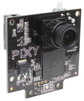 best cameras for raspberry Pi 2
