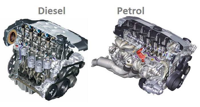 Do You Know The Difference Between Gasoline And Diesel Engines_Image 2