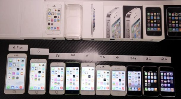 iPhone Evolution. Credits: geeky-gadgets.com