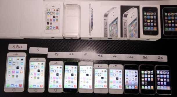 iPhone Evolution. Credits: geeky-gadgets.com