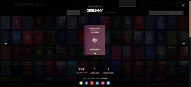Germany's Passport.