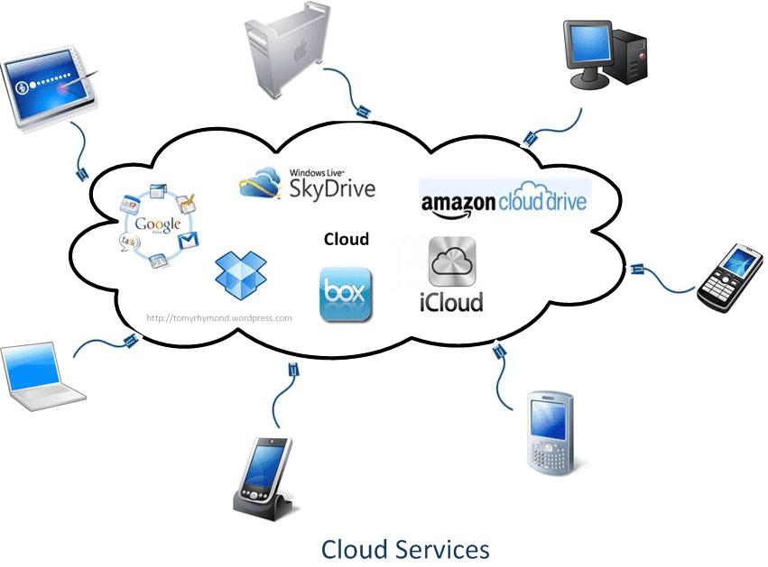 it-cloud-services