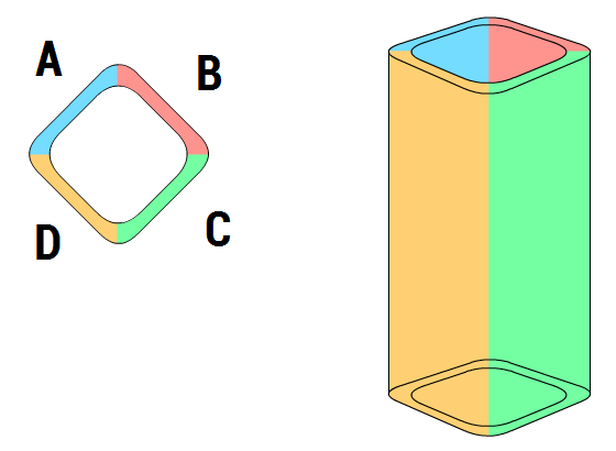 Basic shape of the rectangular cylinder. Credits: sehtestbilder.de