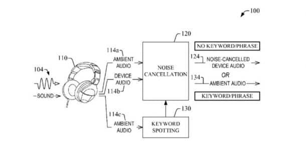 Amazon-patent-796x398