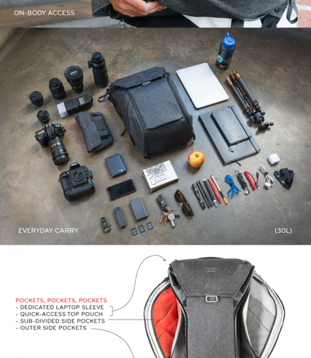 Everyday Backpack by Peak Design Is The Most Intelligently Designed Backpack Ever_Image 7