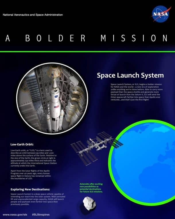 Pic Credits: NASA