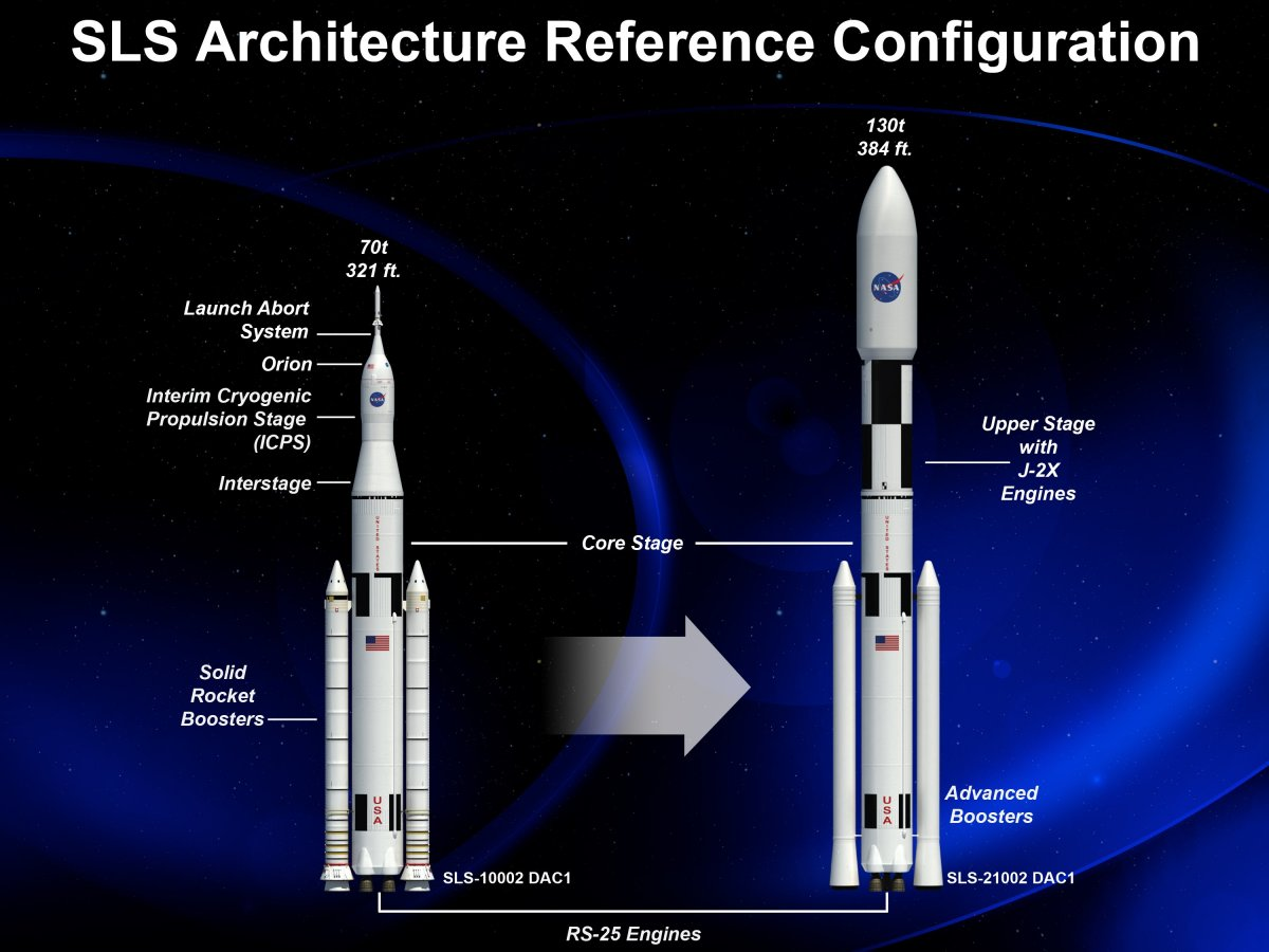 the-first-version-of-sls