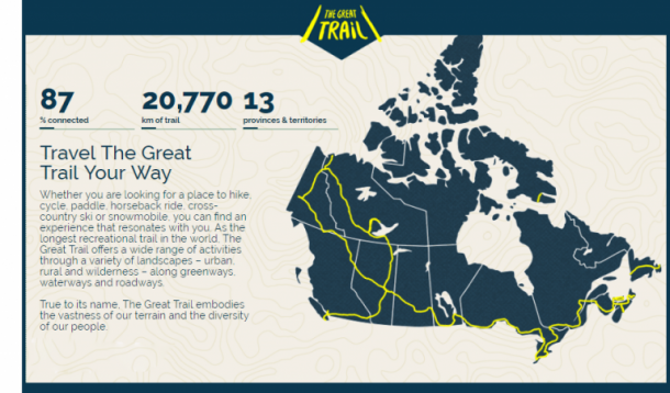 15000-Miles Long World's Longest Car-Free Trail Will Open In Canada In 2017_Image 4
