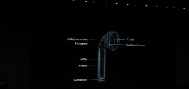 the-pair-of-wireless-airpods-was-the-best-reveal-at-the-apple-event-today_image-4