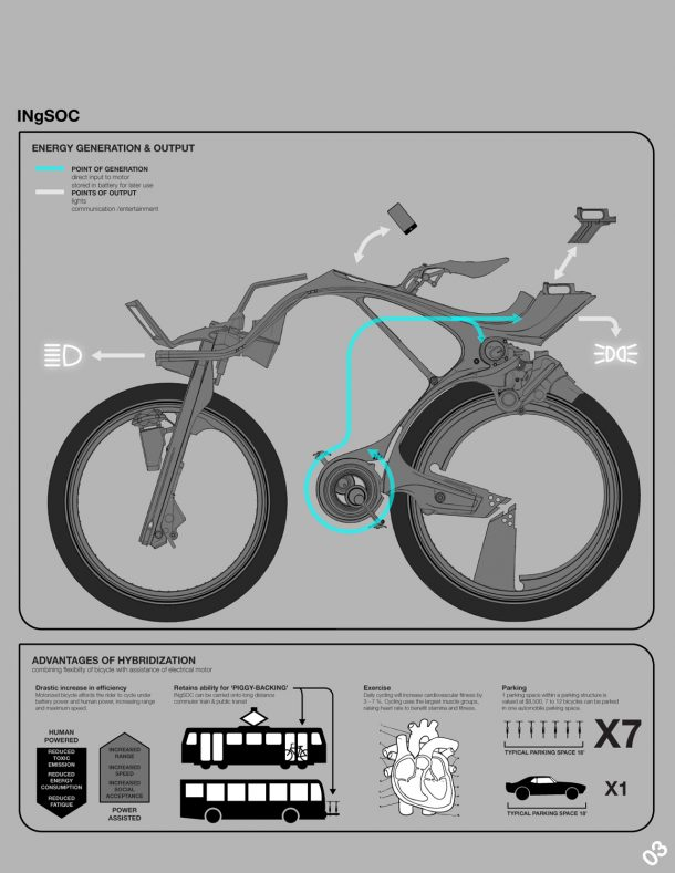 the-stylish-chain-less-ingsoc-bike-will-make-you-drool-all-over-it_image-2