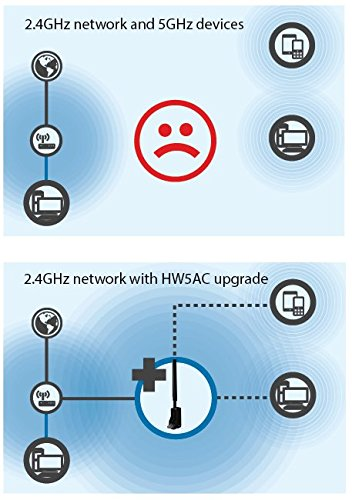 are-you-sick-of-your-old-sluggish-wi-fi-router_image-3