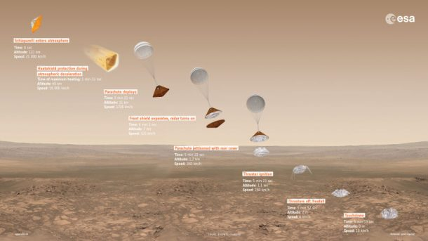 esas-exomars-landing-did-not-go-as-planned_image-1