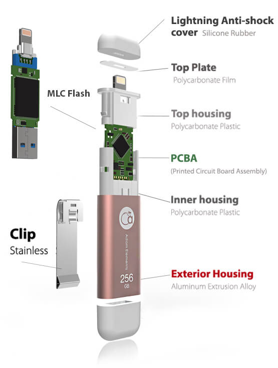 this-external-usb-drive-is-the-best-way-to-add-128-gb-to-your-iphone-or-ipad_image-4