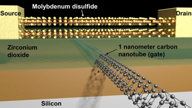 World's Smallest Transistor [Image Source: Berkeley Labs/Sujay Desai]