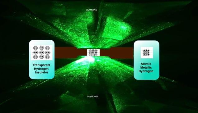 hydrogen into metal