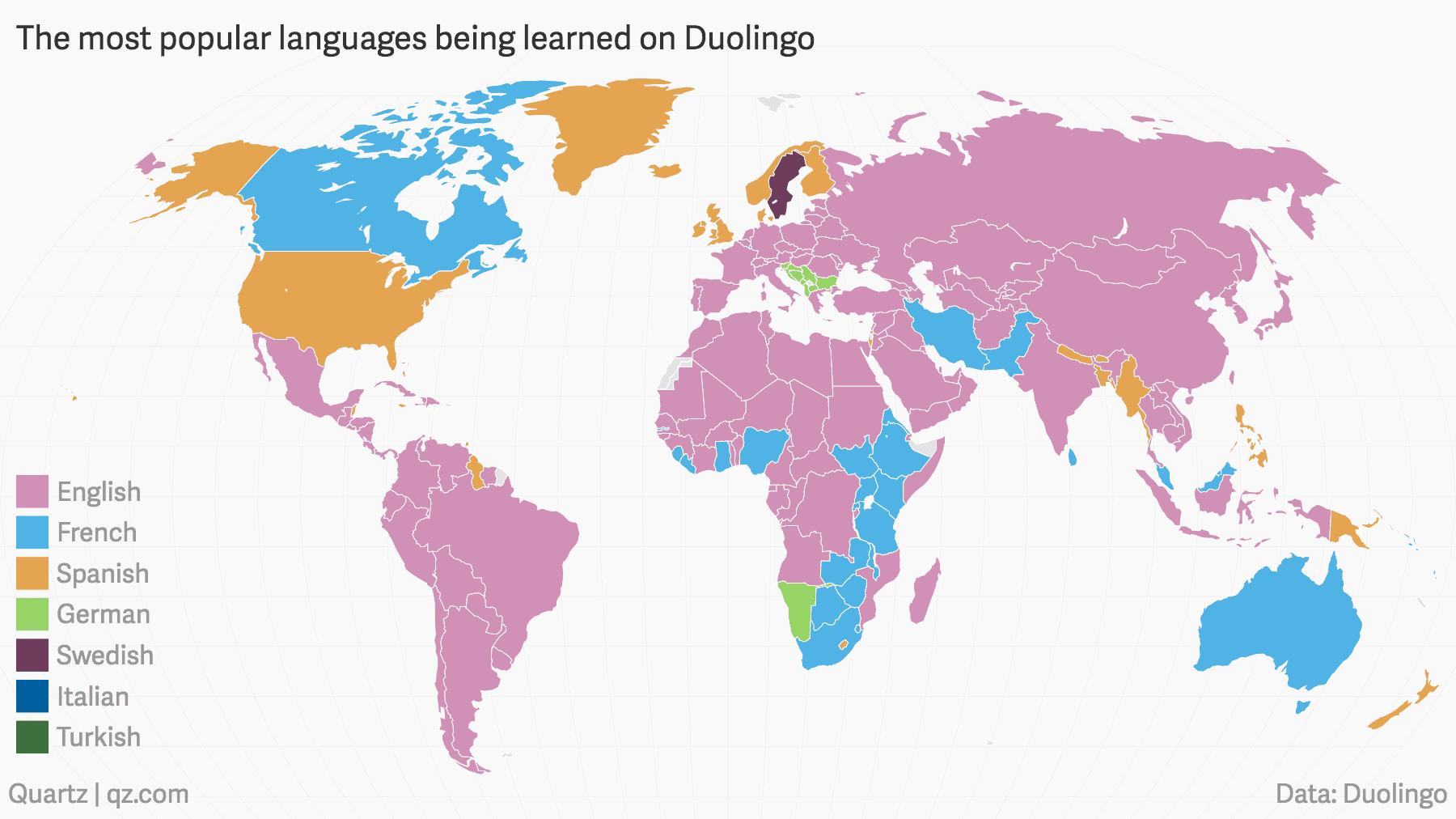 most-popular-duolingo