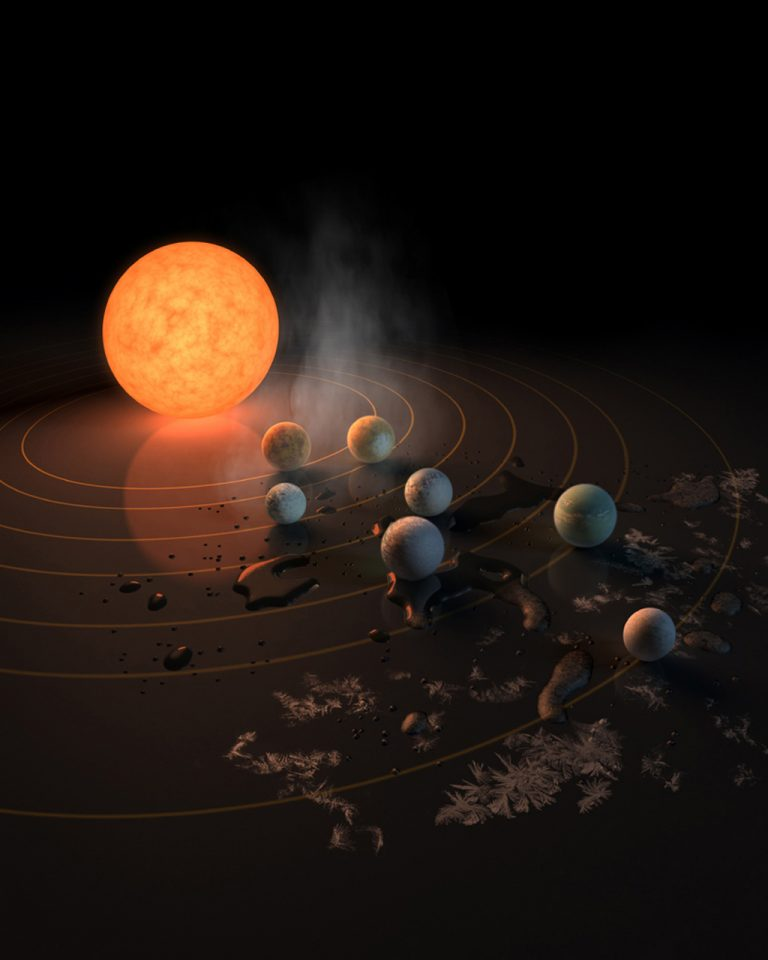 New planets TRAPPIST-I (2)