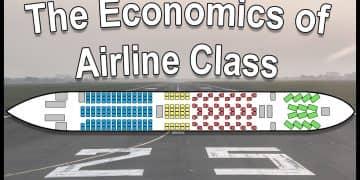 airline money