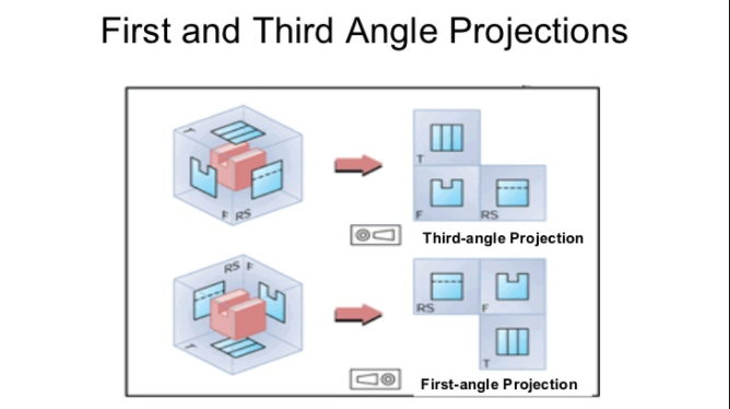 Image result for 1st and 3rd angle projection