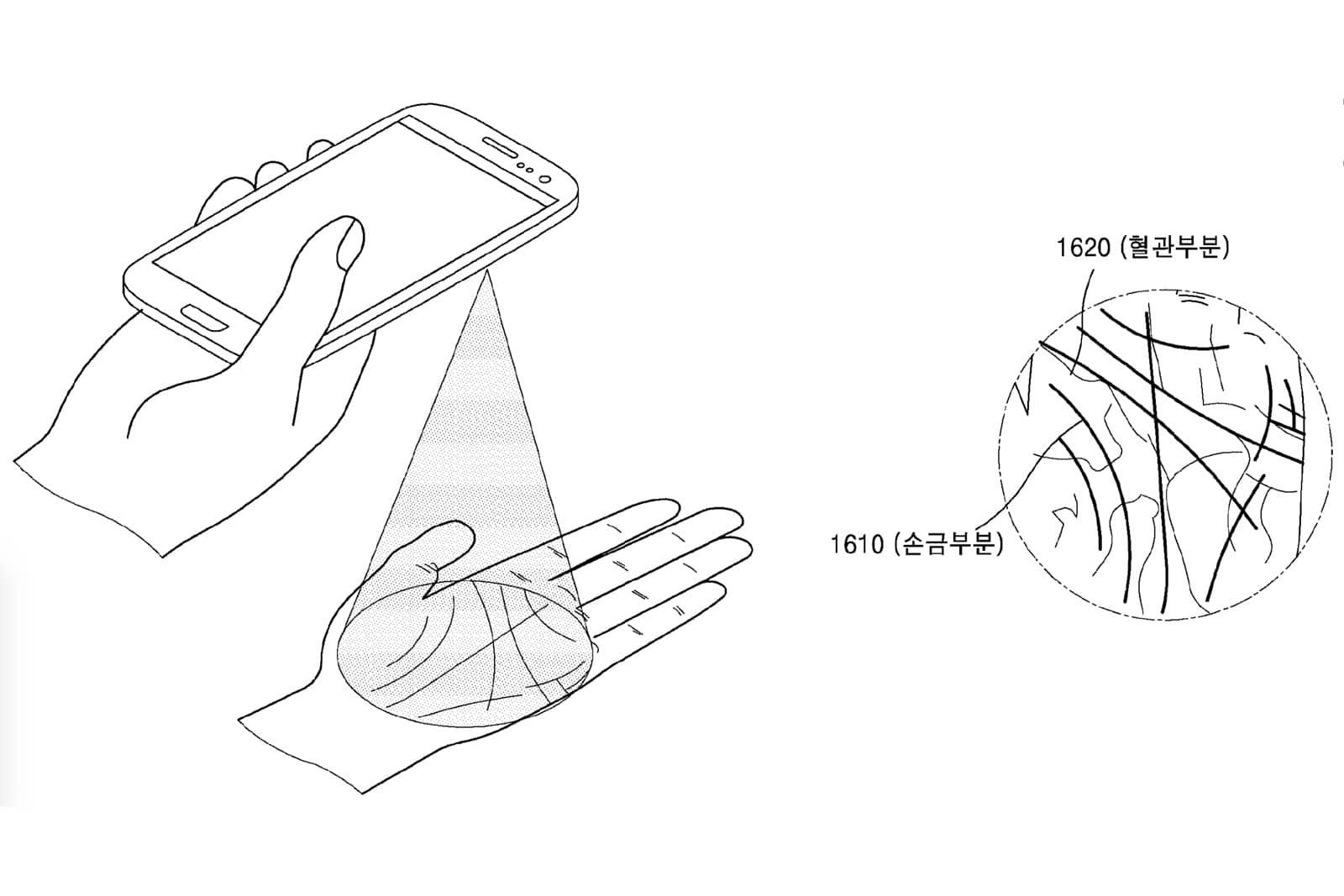 Samsung Palm Reading