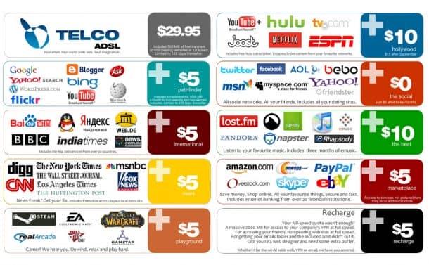 net neutrality is dead
