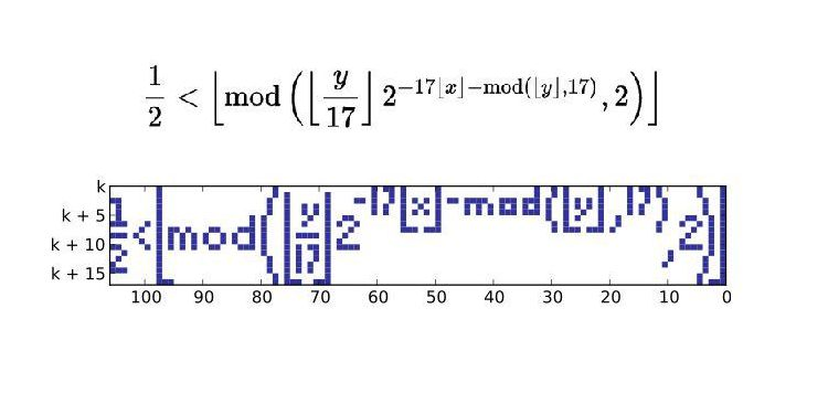 This Equation Produces It's Own Graph When Plotted
