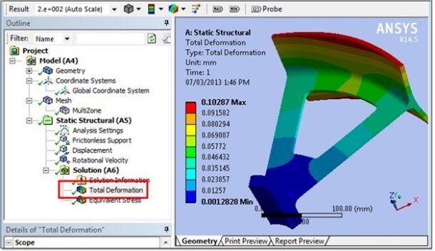 Ansys Rotational Displacement