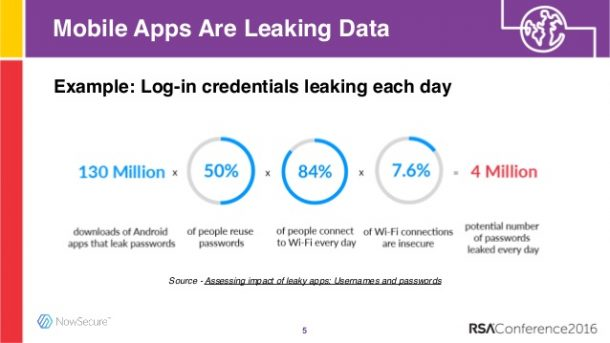 Android Apps Leaking Your Private Information