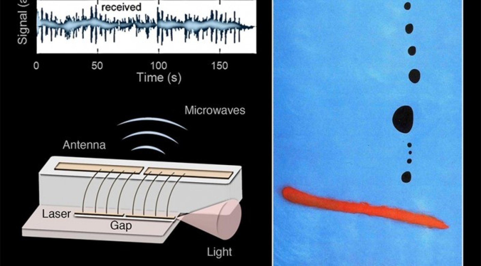 Lasers Can Emit Microwaves – Internet Is About To Become Faster!