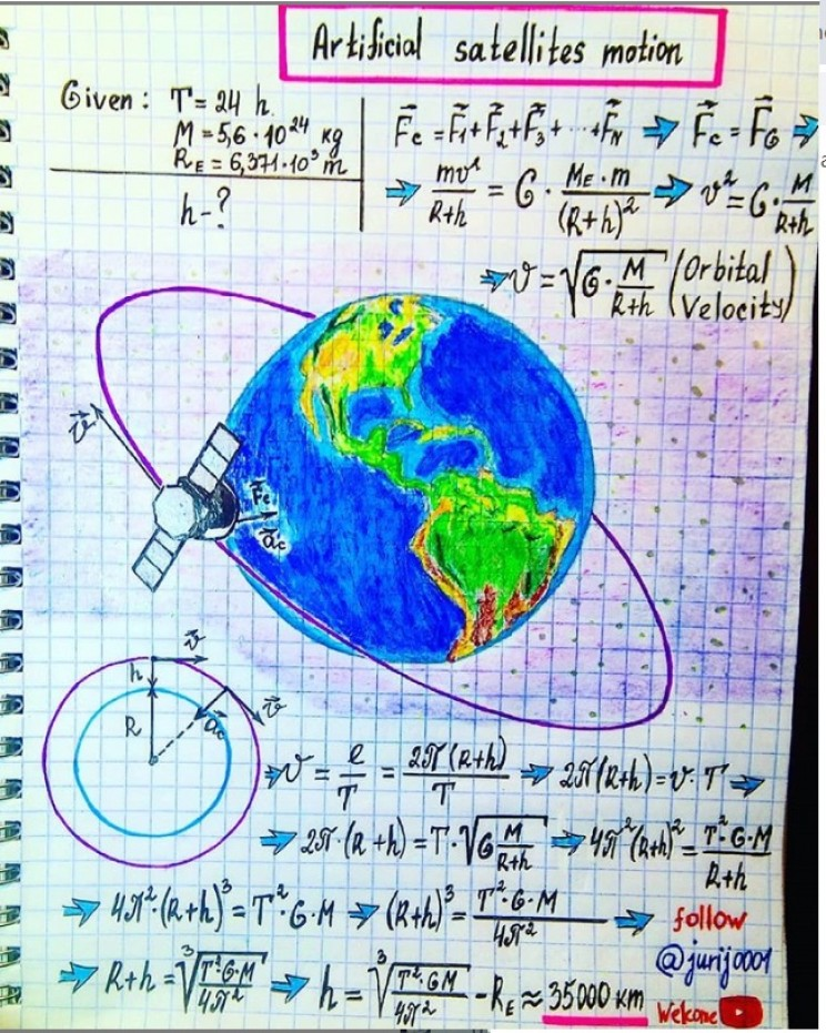 Yuri Kovalenok Is A Physics Teacher With A Passion For Drawing