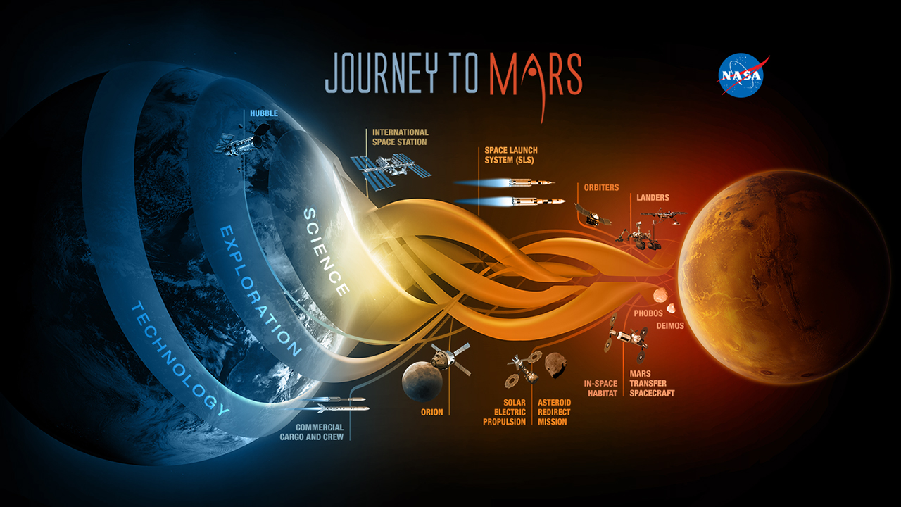 03.-The-Big-Six-Challenges-That-NASA-Has-To-Overcome-For-Mars-Mission.jpeg