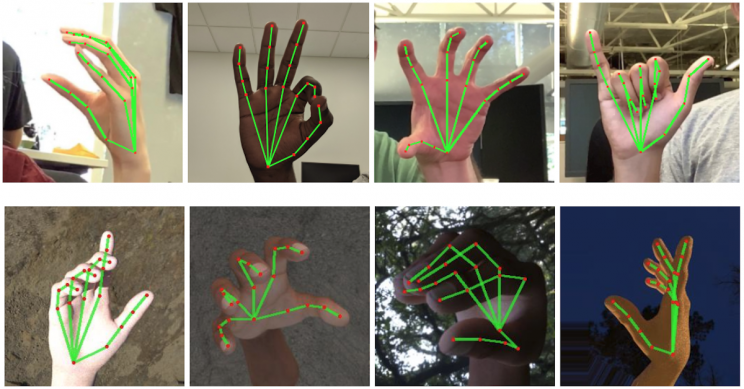 New Hand-Tracking Algorithm By Google AI Labs Is Amazing & Fast