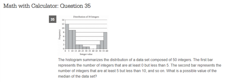 This Is The SAT Math Problem That College Board Got Wrong Too