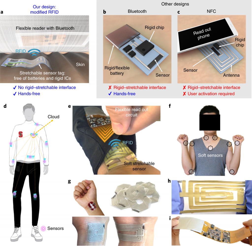 BodyNet Sticks Like A Band-Aid And Uses Sensors To Track Your Health