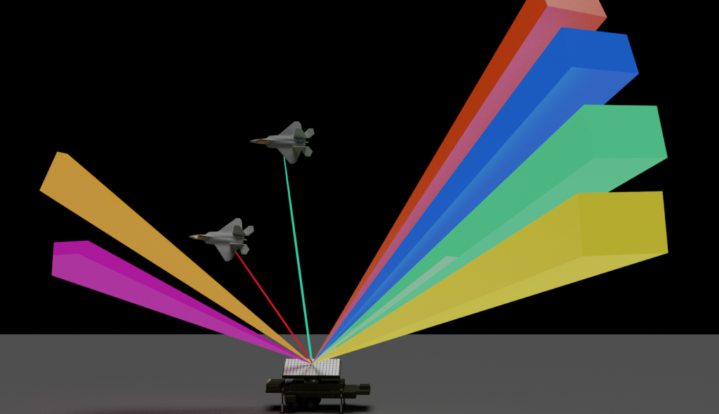 This Is How Quantum Radar Can Transform Warfare