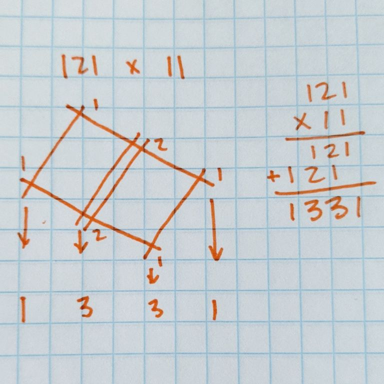 Stick Method Is An Amazing And Ancient Way Of Multiplying