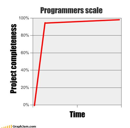This diagram.